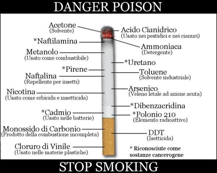 fumo effetti tossici